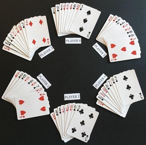 موارد لازم برای انجام بازی پوکر